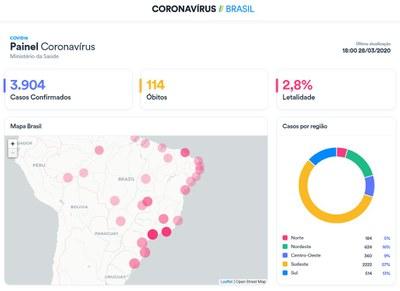coronavirus_brasil