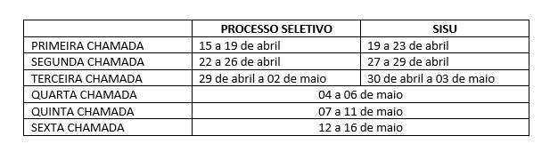 cronograma matricula1.PNG
